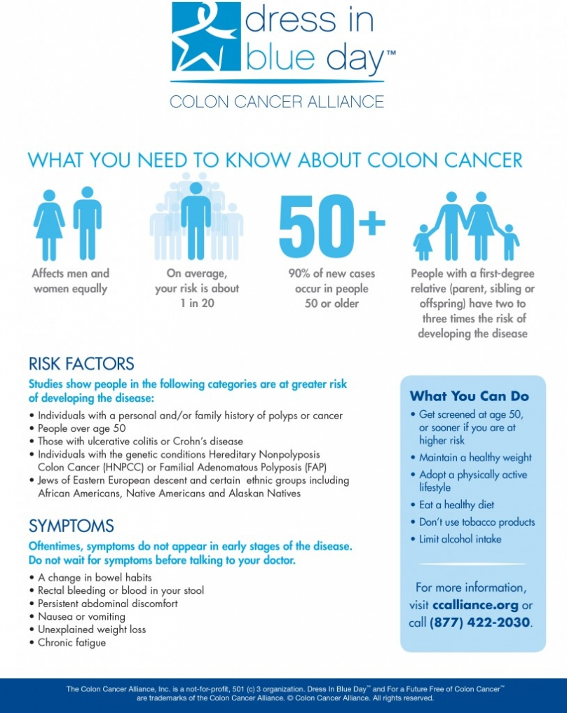 symptoms of bowel cancer